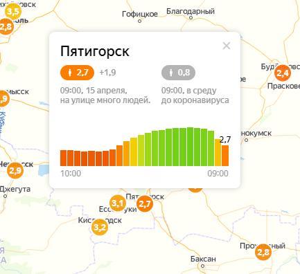 Индекс самоизоляции в Пятигорске по Яндексу: 2.7
