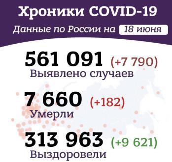Утренние хроники коронавируса в России и мире за 18 июня 2020 года